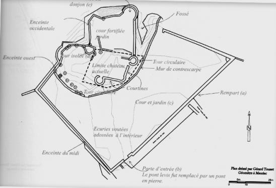 Miremont plan