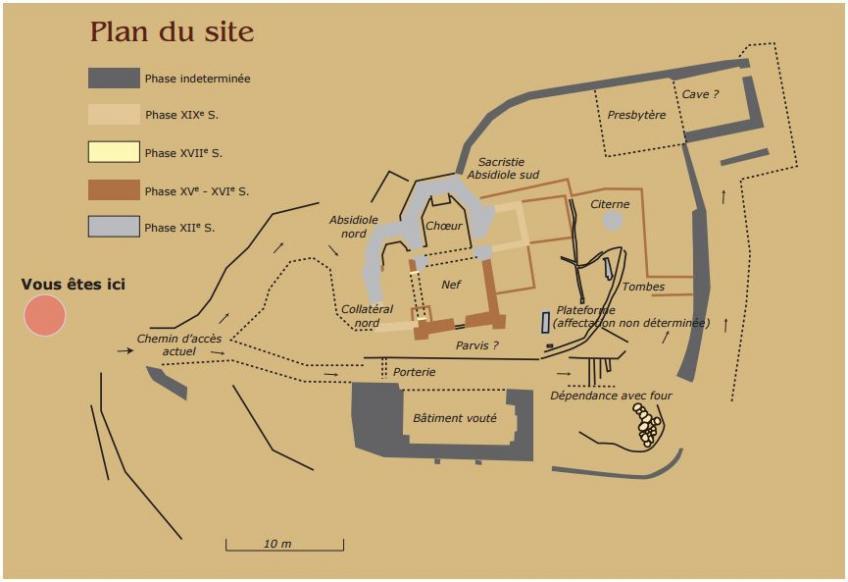 St pantaleon plan